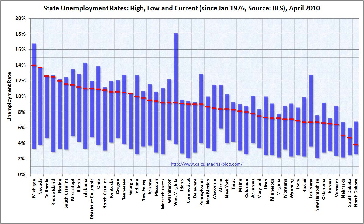 State Unemployment Rates April 2010