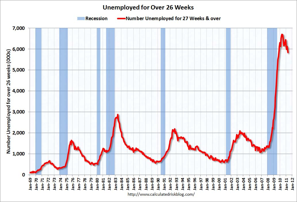 Unemployment During the Great Depression Has Been Overstated and    The Great Depression Unemployment Graphs
